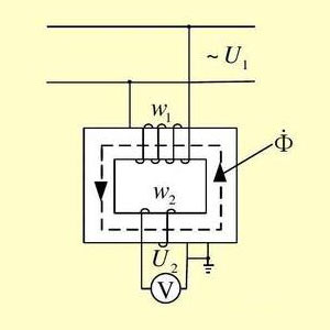 Difference Between Current Transformer and Potential ...