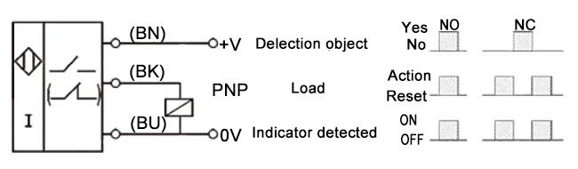 Proximity Sensor  Inductive  M5  Pnp