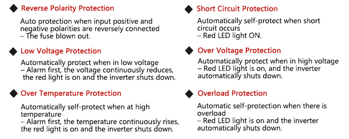 Pure Sine Wave Inverter Safety Protections