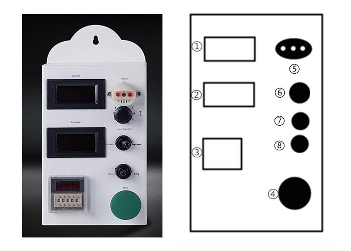 Rectifier controller features