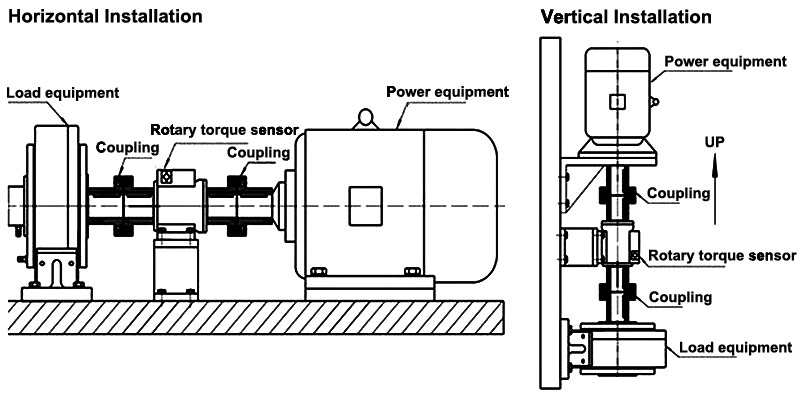 Rotary torque sensor horizontal installation and vertical installation
