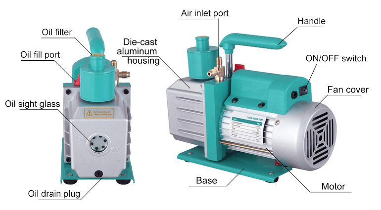 Rotary Vane Vacuum Pump Details Introduction
