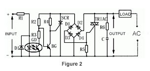 Solid State Relay Basics Working Principle ATOcom