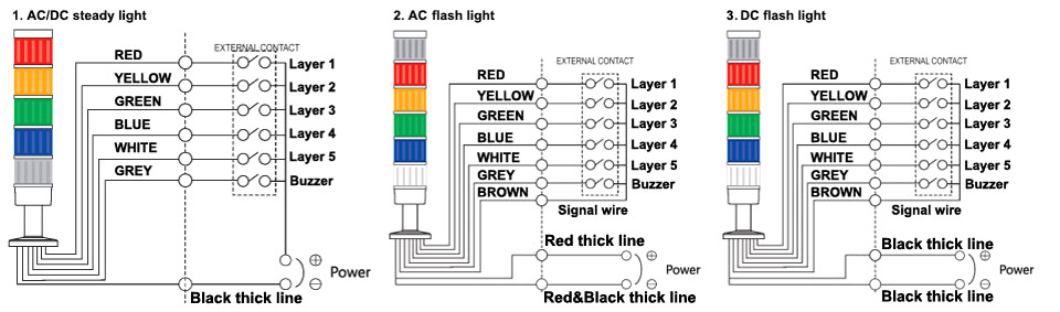 Stack light led bulb dc v ac ato