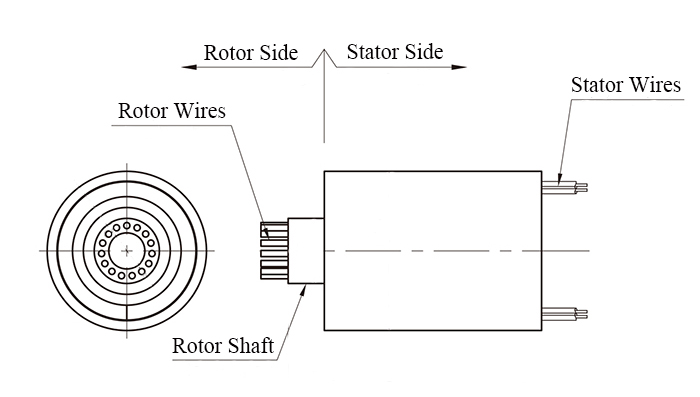 Structure Affecting Slip Ring Service Life