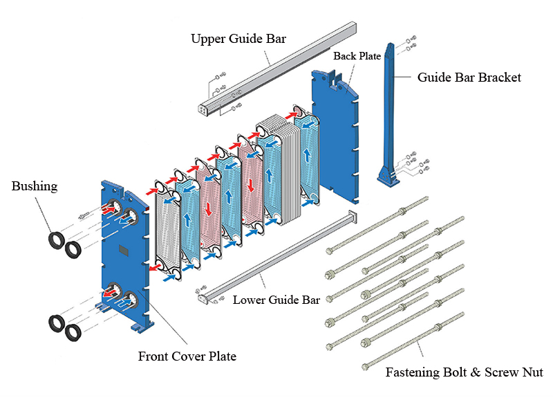 Structure Diagram of Brazed Plate Heat Exchanger