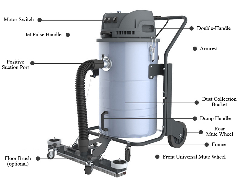 Structure Diagram of Industrial Vacuum Cleaner with HEPA