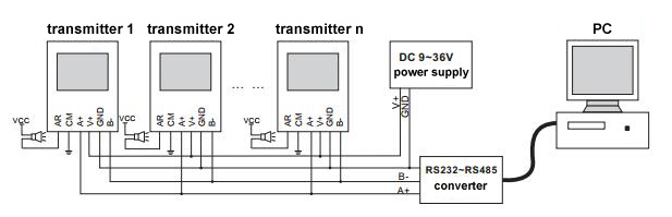 Temperature and humidity transmitter GSP886 wiring diagram