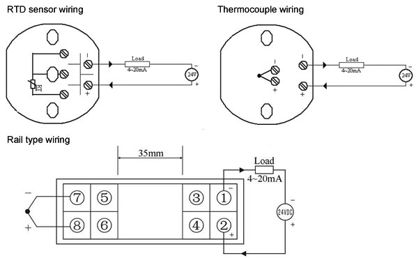 [XOTG_4463]  Pressure Transmitter Wiring Diagram Diagram Base Website Wiring Diagram -  BLANKHEARTDIAGRAM.UNIVERSITAELAVORO.IT | Wiring Diagram For Transmitter |  | Diagram Base Website Full Edition - universitaelavoro.it