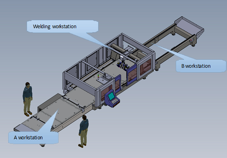 the CNC worktable working procedure chart one