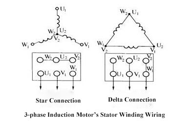 circuit diagram of three phase induction motor ... 3 phase motor wiring diagrams simple circuit diagram of contactor diagram of wiring 3 phase motor windings #6