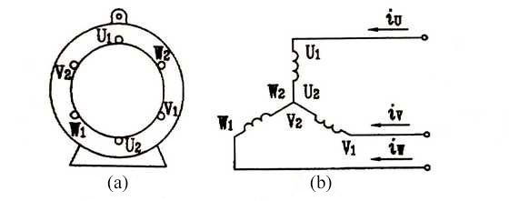 ... principles of operation of a three · three phase winding in star connection of induction motor ...