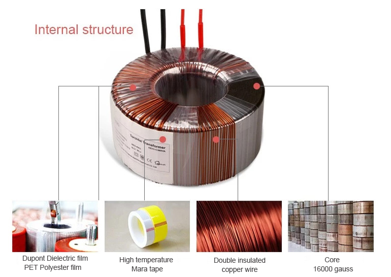 toroidal transformer internal structure